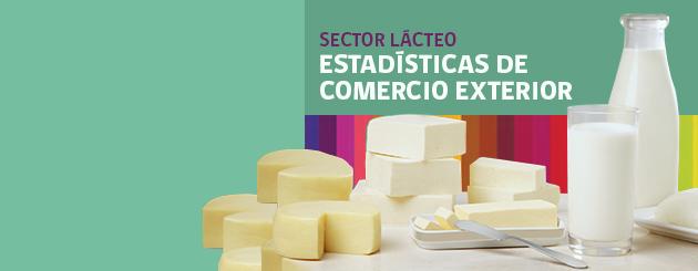 140320_Sector lácteo- Estadísticas de Comercio Exterior Marzo 2014