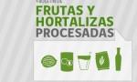 Boletín de Frutas y Hortalizas Procesadas