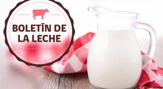 Boletín de la leche