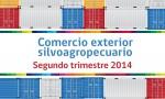 140820_comercio_exterior_silvoagropecuario_segundo_trimestre