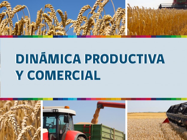 Dinámica productiva y comercial