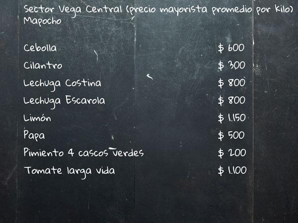Precios Vega Central - Canasta de Semana Santa - 2019