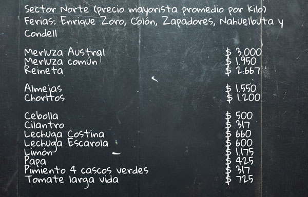 Precios Sector Norte Canasta Semana Santa - 2019
